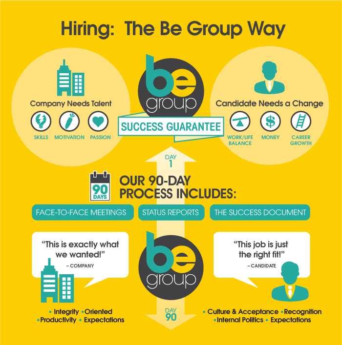 Be-Group-Infographic-1222-2